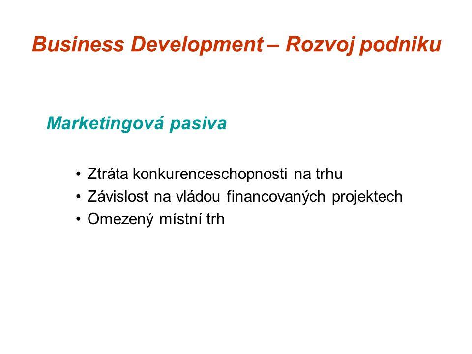 Business Development – Rozvoj podniku Marketingová pasiva Ztráta konkurenceschopnosti na trhu Závislost na vládou financovaných projektech Omezený místní trh