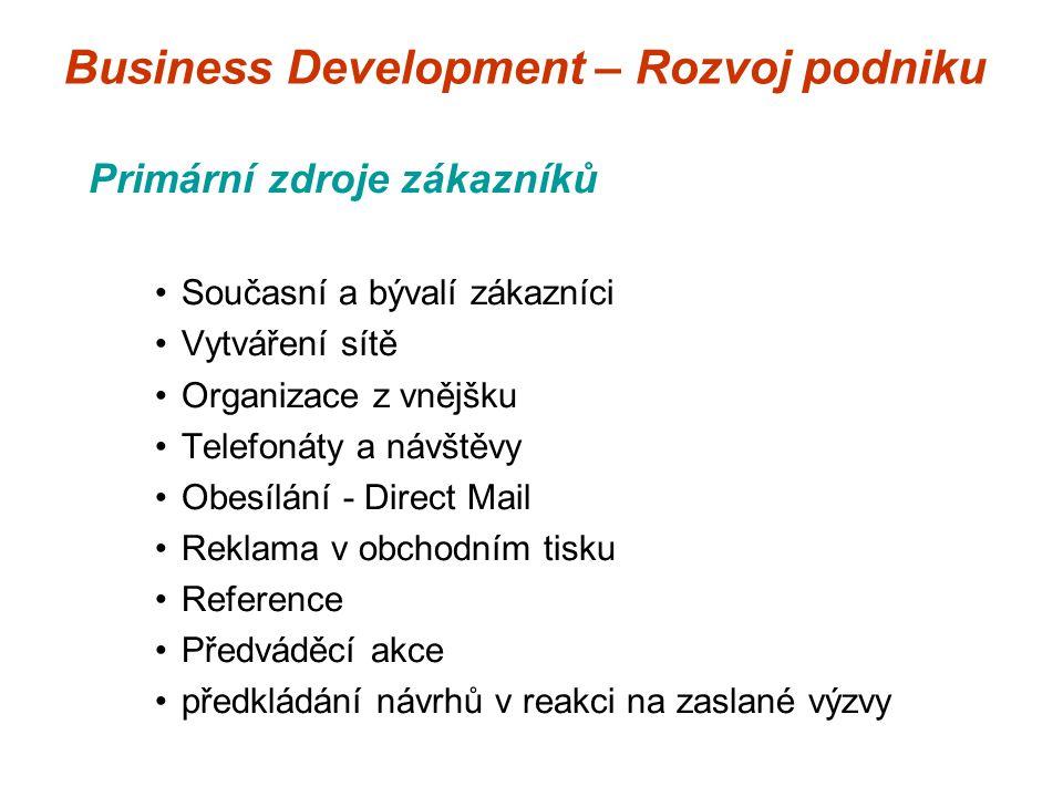 Business Development – Rozvoj podniku Primární zdroje zákazníků Současní a bývalí zákazníci Vytváření sítě Organizace z vnějšku Telefonáty a návštěvy Obesílání - Direct Mail Reklama v obchodním tisku Reference Předváděcí akce předkládání návrhů v reakci na zaslané výzvy
