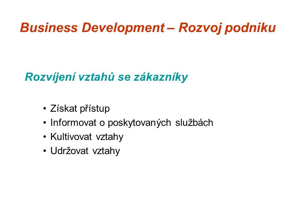 Business Development – Rozvoj podniku Rozvíjení vztahů se zákazníky Získat přístup Informovat o poskytovaných službách Kultivovat vztahy Udržovat vztahy