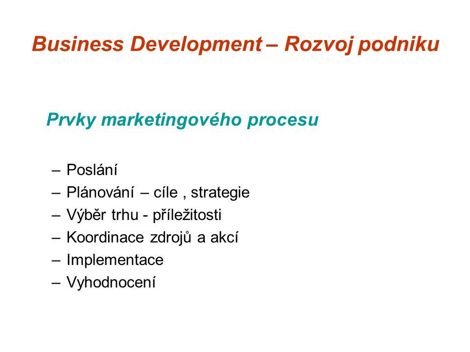 Business Development – Rozvoj podniku Prvky marketingového procesu –Poslání –Plánování – cíle, strategie –Výběr trhu - příležitosti –Koordinace zdrojů a akcí –Implementace –Vyhodnocení