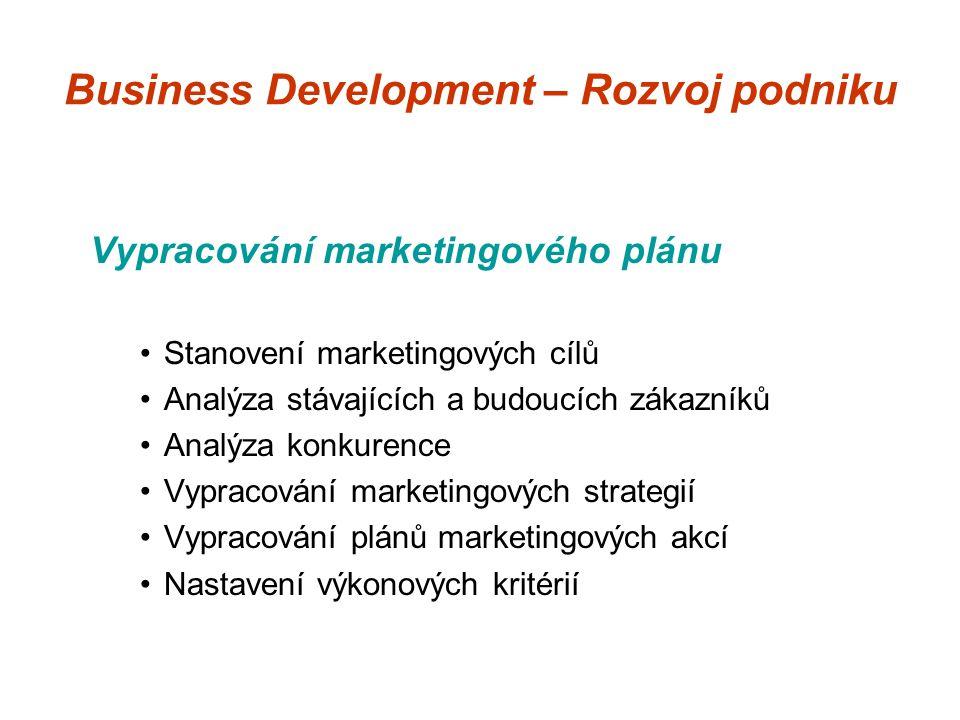 Business Development – Rozvoj podniku Vypracování marketingového plánu Stanovení marketingových cílů Analýza stávajících a budoucích zákazníků Analýza konkurence Vypracování marketingových strategií Vypracování plánů marketingových akcí Nastavení výkonových kritérií