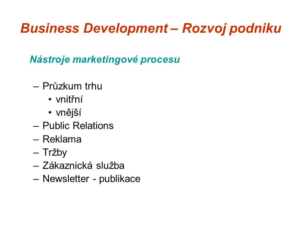 Business Development – Rozvoj podniku Nástroje marketingové procesu –Průzkum trhu vnitřní vnější –Public Relations –Reklama –Tržby –Zákaznická služba –Newsletter - publikace