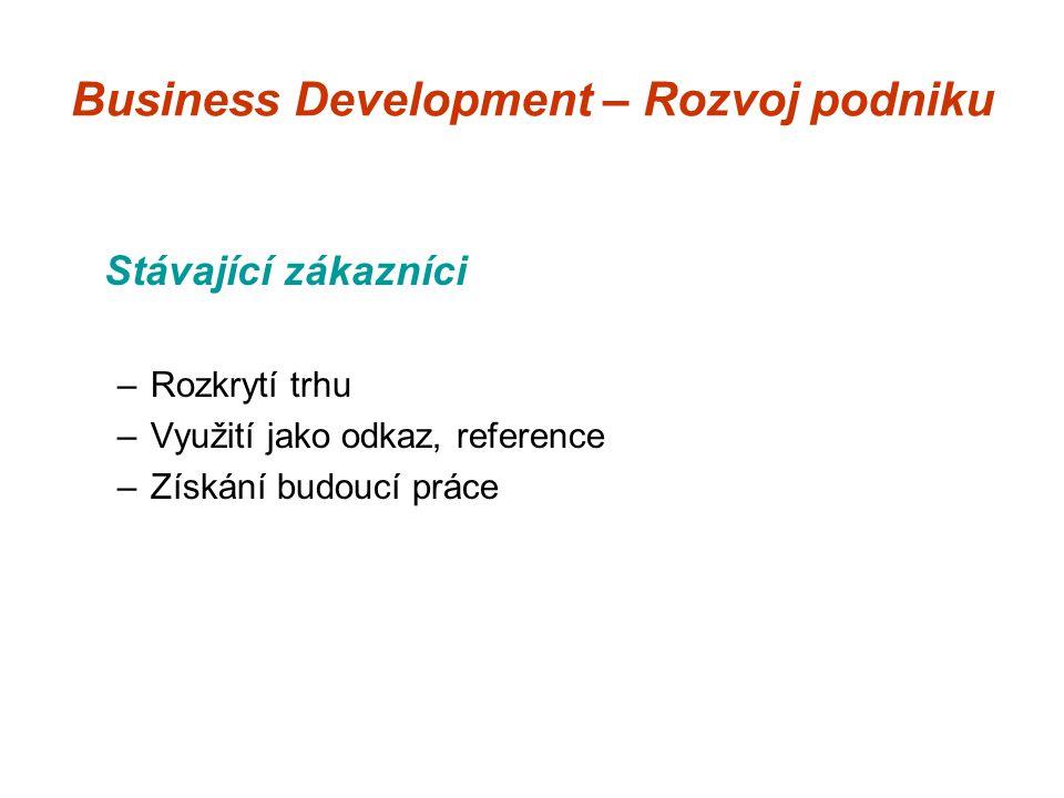 Business Development – Rozvoj podniku Stávající zákazníci –Rozkrytí trhu –Využití jako odkaz, reference –Získání budoucí práce