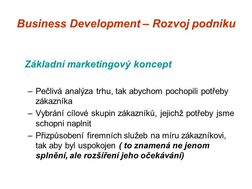 Business Development – Rozvoj podniku Základní marketingový koncept –Pečlivá analýza trhu, tak abychom pochopili potřeby zákazníka –Vybrání cílové skupin zákazníků, jejichž potřeby jsme schopni naplnit –Přizpůsobení firemních služeb na míru zákazníkovi, tak aby byl uspokojen ( to znamená ne jenom splnění, ale rozšíření jeho očekávání)