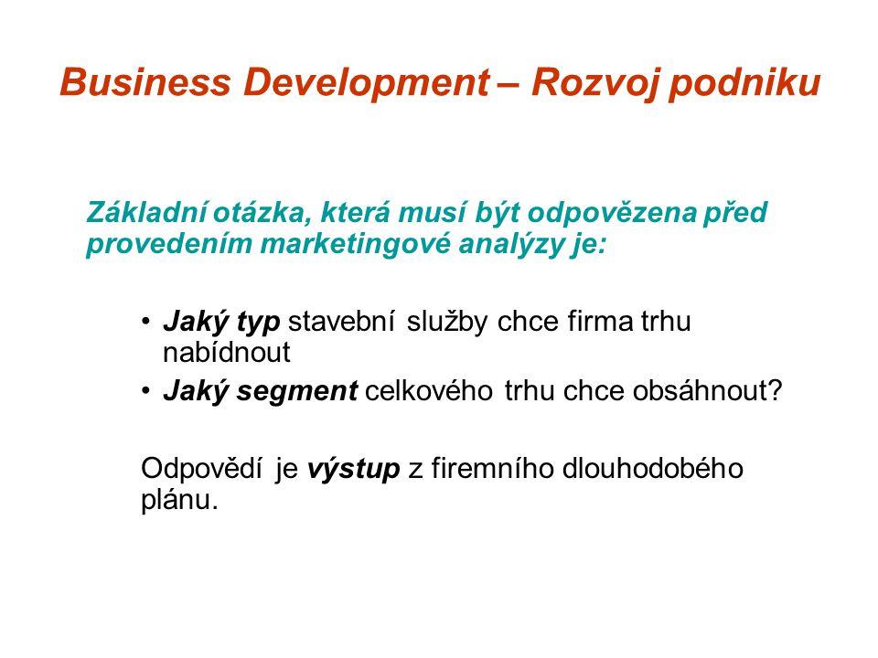Business Development – Rozvoj podniku Základní otázka, která musí být odpovězena před provedením marketingové analýzy je: Jaký typ stavební služby chce firma trhu nabídnout Jaký segment celkového trhu chce obsáhnout.