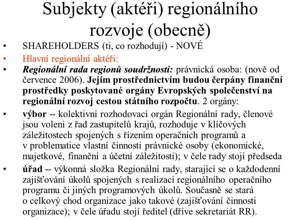 Subjekty (aktéři) regionálního rozvoje (obecně) SHAREHOLDERS (ti, co rozhodují) - NOVÉ Hlavní regionální aktéři: Regionální rada regionů soudržnosti:Regionální rada regionů soudržnosti: právnická osoba: (nově od července 2006).