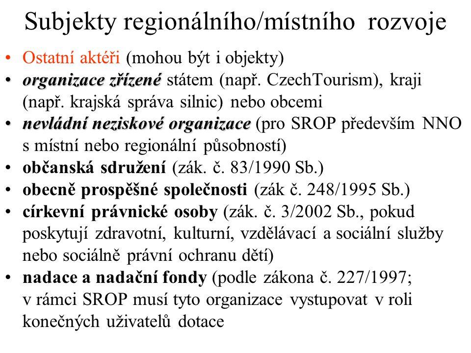 Subjekty regionálního/místního rozvoje Ostatní aktéři (mohou být i objekty) organizace zřízenéorganizace zřízené státem (např.