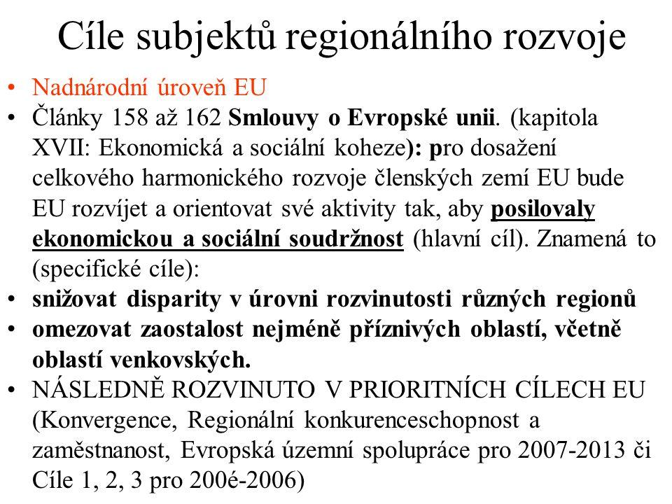 Cíle subjektů regionálního rozvoje Nadnárodní úroveň EU Články 158 až 162 Smlouvy o Evropské unii.