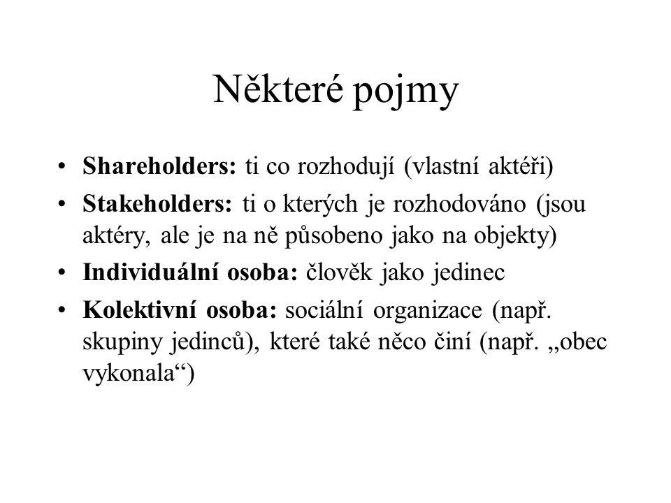 Některé pojmy Shareholders: ti co rozhodují (vlastní aktéři) Stakeholders: ti o kterých je rozhodováno (jsou aktéry, ale je na ně působeno jako na objekty) Individuální osoba: člověk jako jedinec Kolektivní osoba: sociální organizace (např.