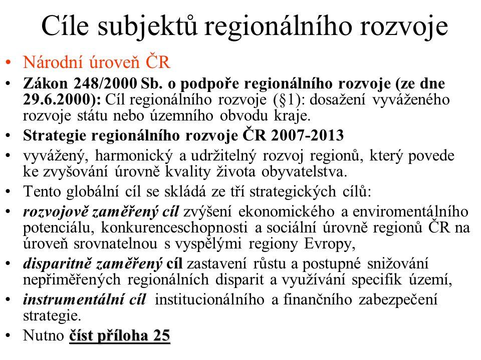Cíle subjektů regionálního rozvoje Národní úroveň ČR Zákon 248/2000 Sb.