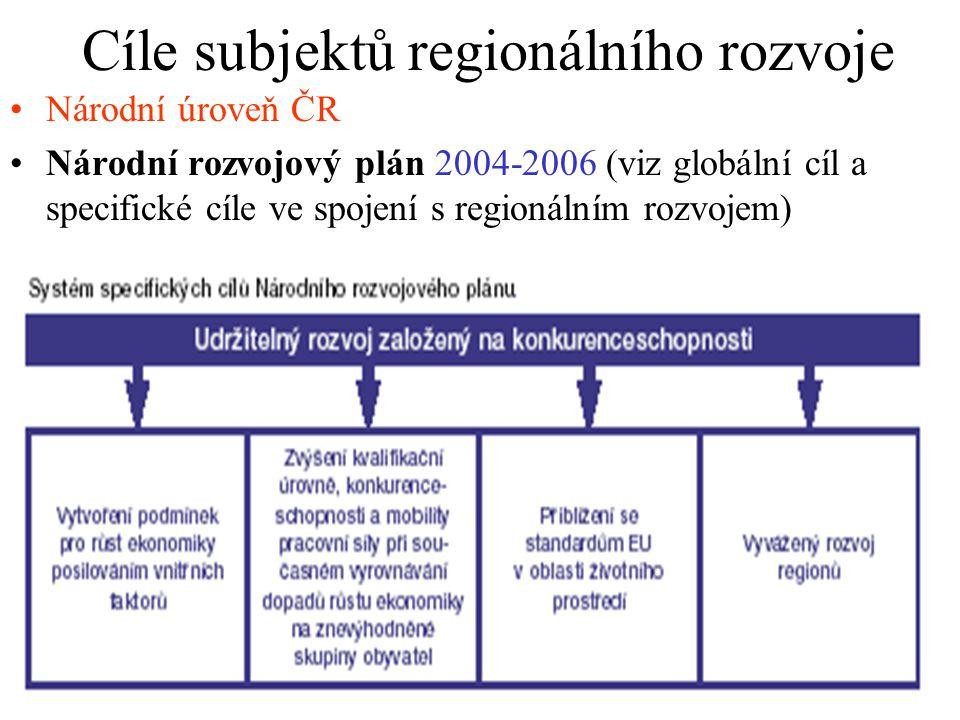 Cíle subjektů regionálního rozvoje Národní úroveň ČR Národní rozvojový plán 2004-2006 (viz globální cíl a specifické cíle ve spojení s regionálním rozvojem)