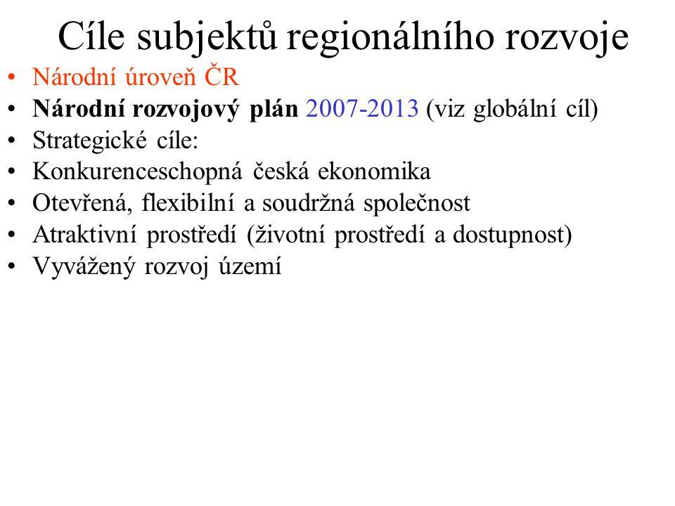 Cíle subjektů regionálního rozvoje Národní úroveň ČR Národní rozvojový plán 2007-2013 (viz globální cíl) Strategické cíle: Konkurenceschopná česká ekonomika Otevřená, flexibilní a soudržná společnost Atraktivní prostředí (životní prostředí a dostupnost) Vyvážený rozvoj území