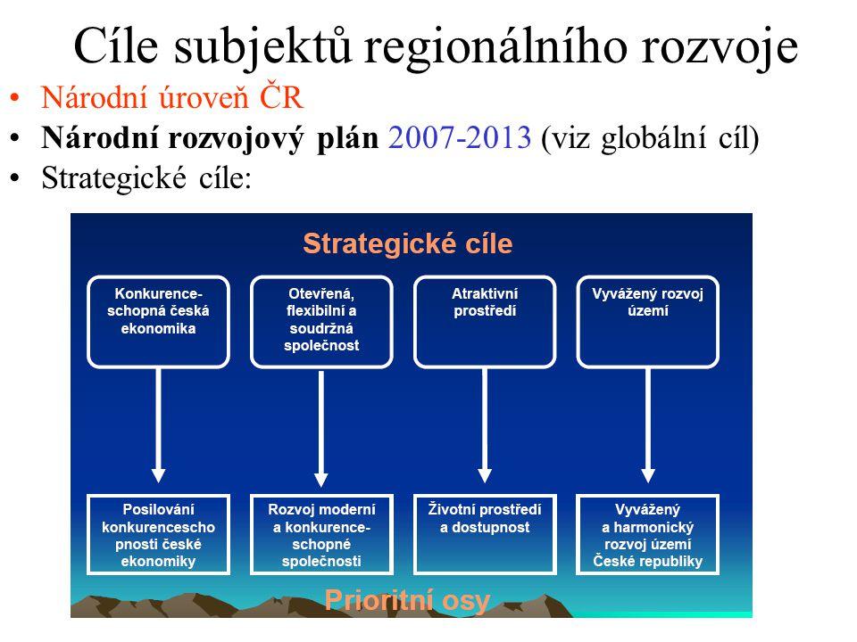 Cíle subjektů regionálního rozvoje Národní úroveň ČR Národní rozvojový plán 2007-2013 (viz globální cíl) Strategické cíle: