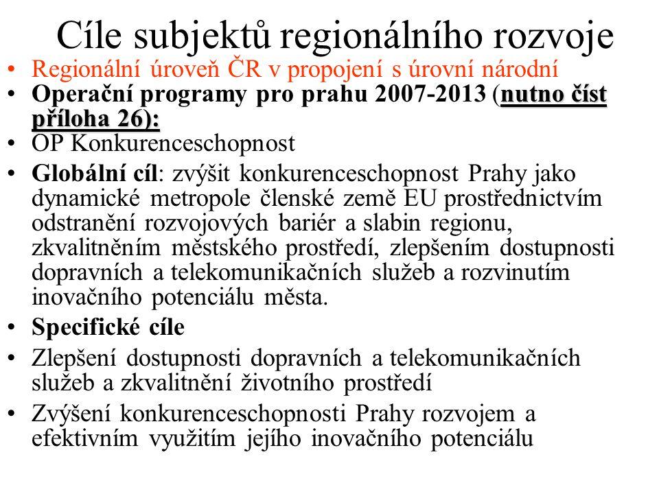 Cíle subjektů regionálního rozvoje Regionální úroveň ČR v propojení s úrovní národní nutno číst příloha 26):Operační programy pro prahu 2007-2013 (nutno číst příloha 26): OP Konkurenceschopnost Globální cíl: zvýšit konkurenceschopnost Prahy jako dynamické metropole členské země EU prostřednictvím odstranění rozvojových bariér a slabin regionu, zkvalitněním městského prostředí, zlepšením dostupnosti dopravních a telekomunikačních služeb a rozvinutím inovačního potenciálu města.