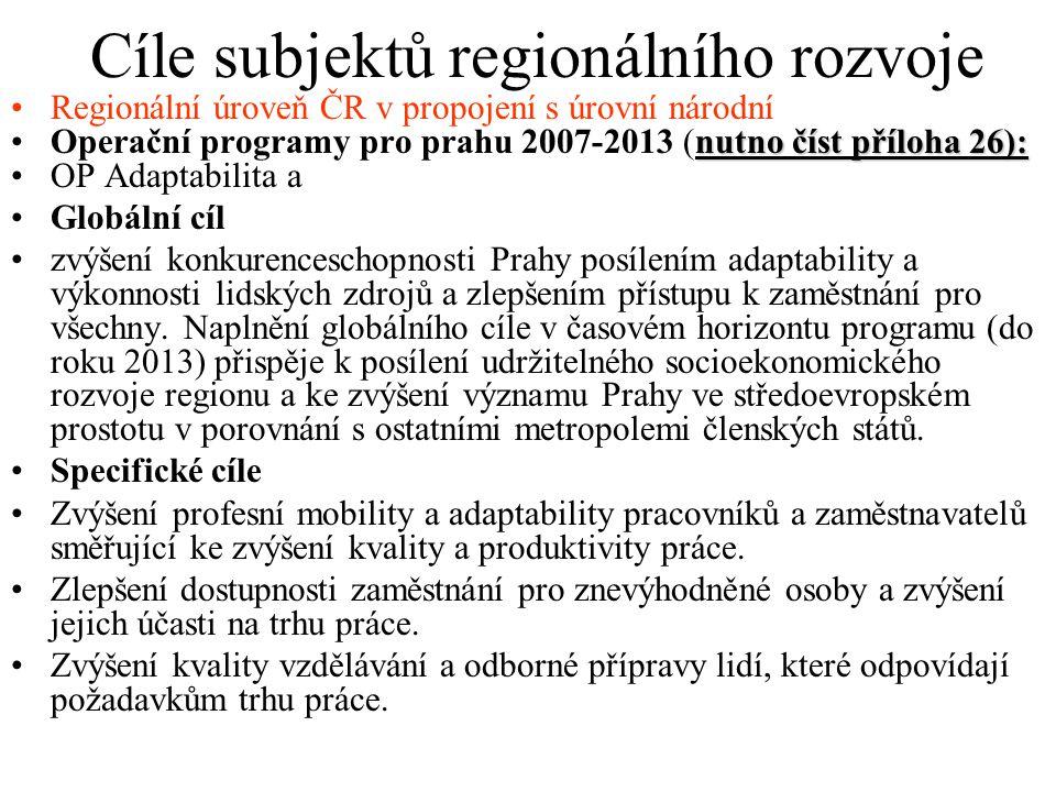 Cíle subjektů regionálního rozvoje Regionální úroveň ČR v propojení s úrovní národní nutno číst příloha 26):Operační programy pro prahu 2007-2013 (nutno číst příloha 26): OP Adaptabilita a Globální cíl zvýšení konkurenceschopnosti Prahy posílením adaptability a výkonnosti lidských zdrojů a zlepšením přístupu k zaměstnání pro všechny.