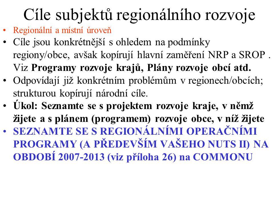 Cíle subjektů regionálního rozvoje Regionální a místní úroveň Cíle jsou konkrétnější s ohledem na podmínky regiony/obce, avšak kopírují hlavní zaměření NRP a SROP.