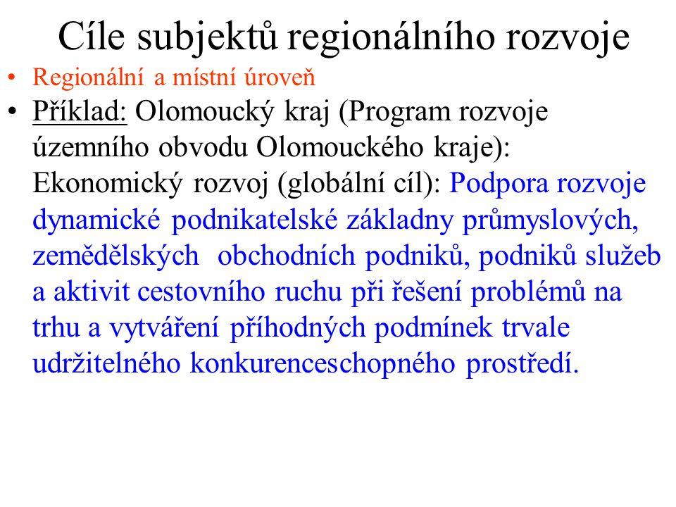 Cíle subjektů regionálního rozvoje Regionální a místní úroveň Příklad: Olomoucký kraj (Program rozvoje územního obvodu Olomouckého kraje): Ekonomický rozvoj (globální cíl): Podpora rozvoje dynamické podnikatelské základny průmyslových, zemědělských obchodních podniků, podniků služeb a aktivit cestovního ruchu při řešení problémů na trhu a vytváření příhodných podmínek trvale udržitelného konkurenceschopného prostředí.
