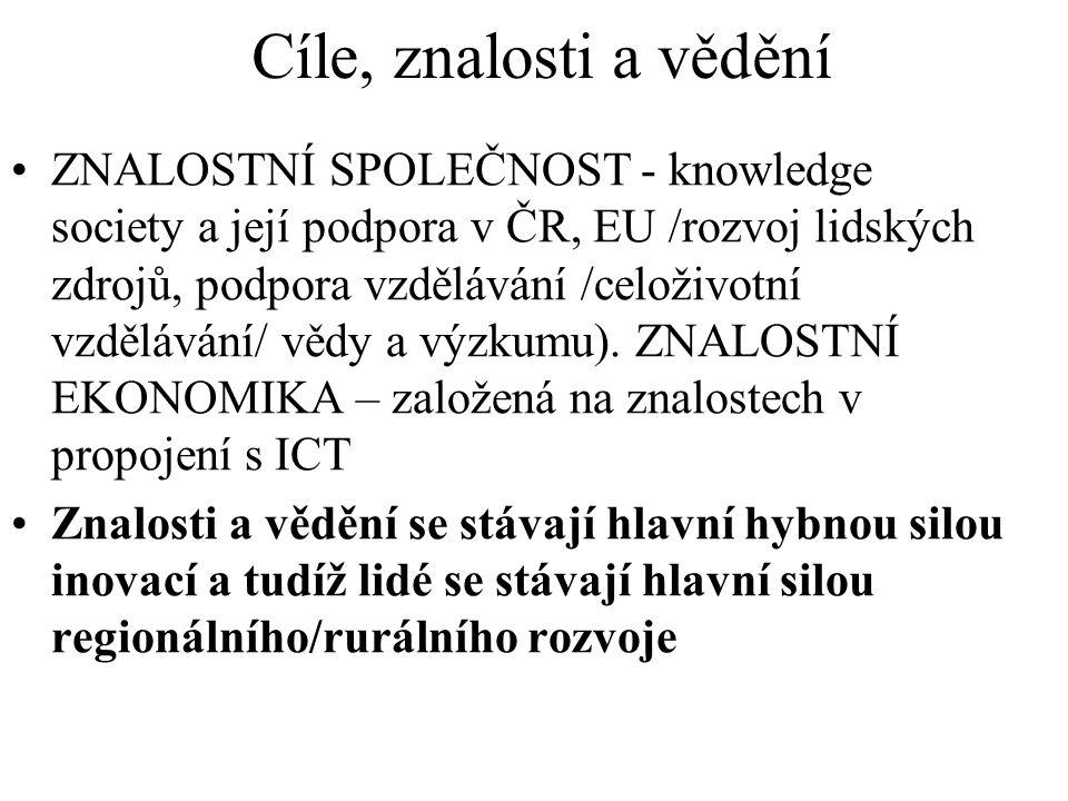 Cíle, znalosti a vědění ZNALOSTNÍ SPOLEČNOST - knowledge society a její podpora v ČR, EU /rozvoj lidských zdrojů, podpora vzdělávání /celoživotní vzdělávání/ vědy a výzkumu).