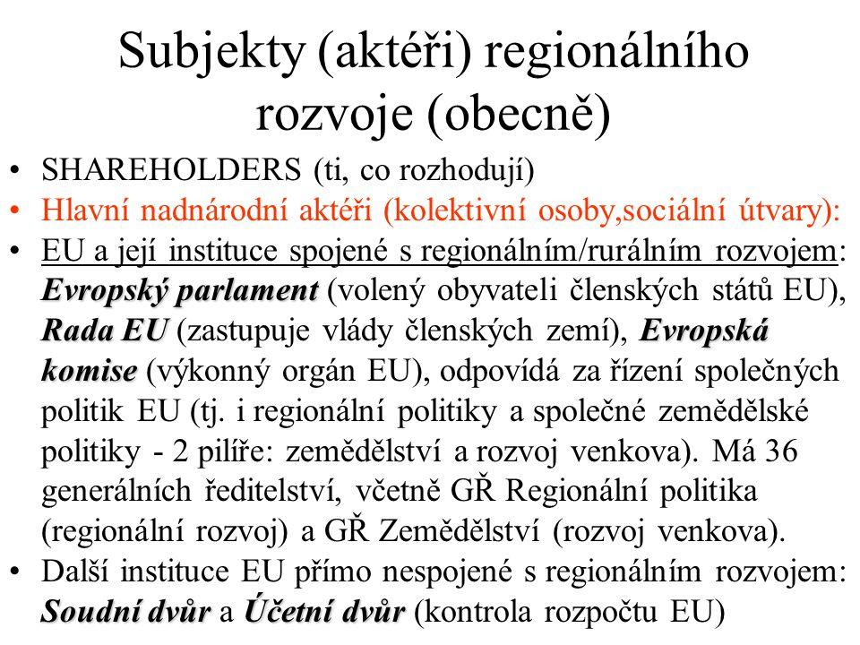 Subjekty (aktéři) regionálního rozvoje (obecně) SHAREHOLDERS (ti, co rozhodují) Hlavní nadnárodní aktéři (kolektivní osoby,sociální útvary): Evropský parlament Rada EUEvropská komiseEU a její instituce spojené s regionálním/rurálním rozvojem: Evropský parlament (volený obyvateli členských států EU), Rada EU (zastupuje vlády členských zemí), Evropská komise (výkonný orgán EU), odpovídá za řízení společných politik EU (tj.
