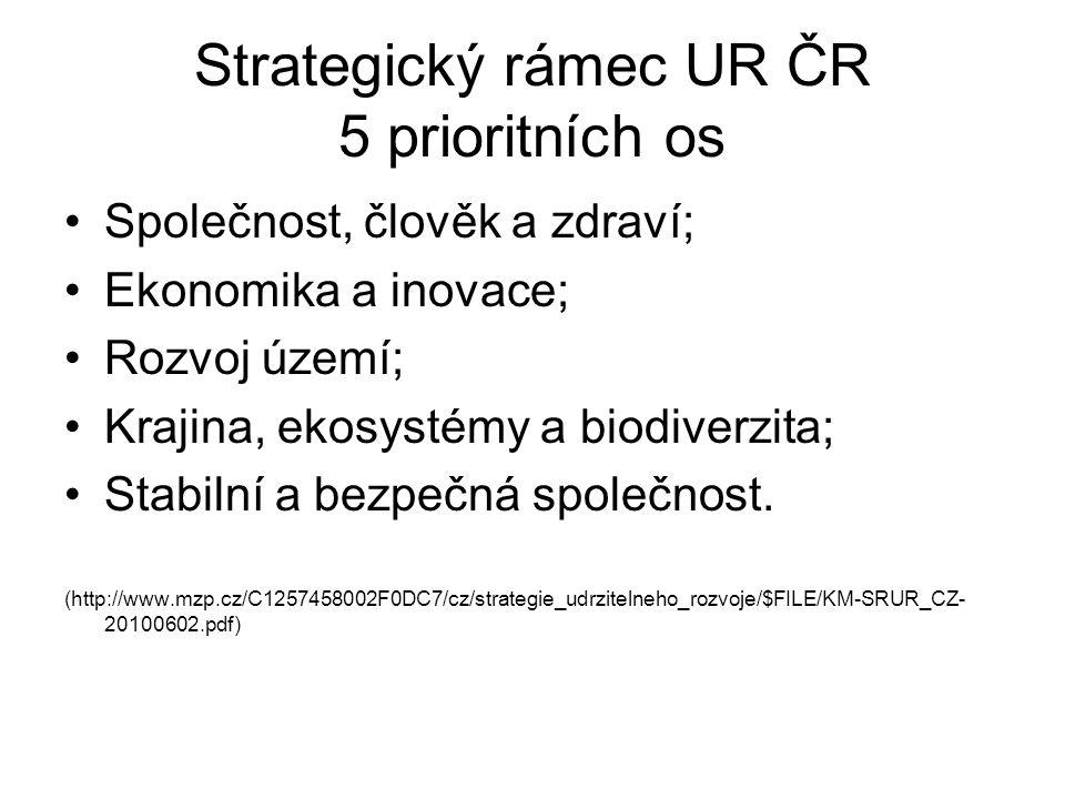 Strategický rámec UR ČR 5 prioritních os Společnost, člověk a zdraví; Ekonomika a inovace; Rozvoj území; Krajina, ekosystémy a biodiverzita; Stabilní a bezpečná společnost.