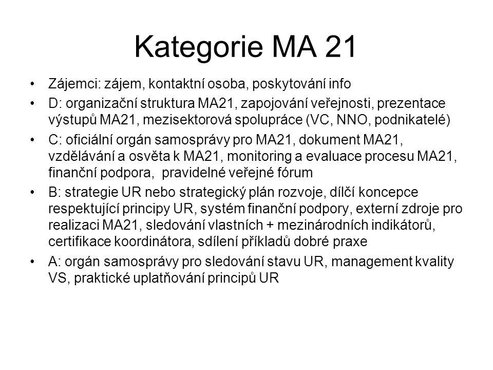 Kategorie MA 21 Zájemci: zájem, kontaktní osoba, poskytování info D: organizační struktura MA21, zapojování veřejnosti, prezentace výstupů MA21, mezisektorová spolupráce (VC, NNO, podnikatelé) C: oficiální orgán samosprávy pro MA21, dokument MA21, vzdělávání a osvěta k MA21, monitoring a evaluace procesu MA21, finanční podpora, pravidelné veřejné fórum B: strategie UR nebo strategický plán rozvoje, dílčí koncepce respektující principy UR, systém finanční podpory, externí zdroje pro realizaci MA21, sledování vlastních + mezinárodních indikátorů, certifikace koordinátora, sdílení příkladů dobré praxe A: orgán samosprávy pro sledování stavu UR, management kvality VS, praktické uplatňování principů UR