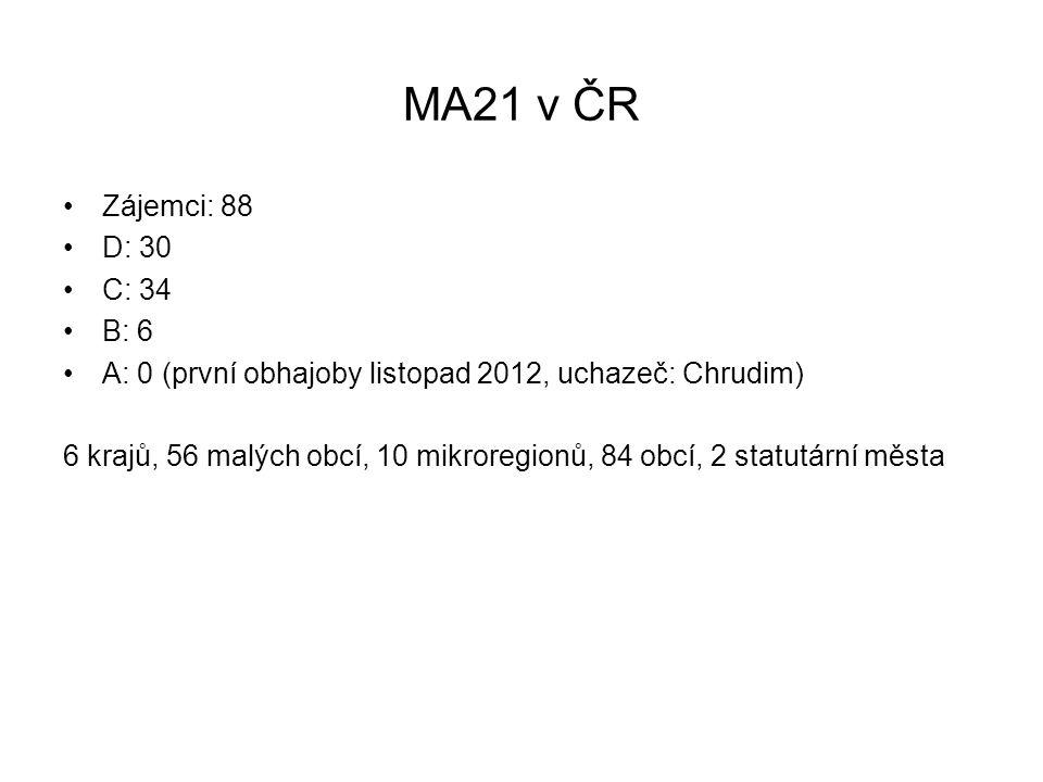MA21 v ČR Zájemci: 88 D: 30 C: 34 B: 6 A: 0 (první obhajoby listopad 2012, uchazeč: Chrudim) 6 krajů, 56 malých obcí, 10 mikroregionů, 84 obcí, 2 statutární města