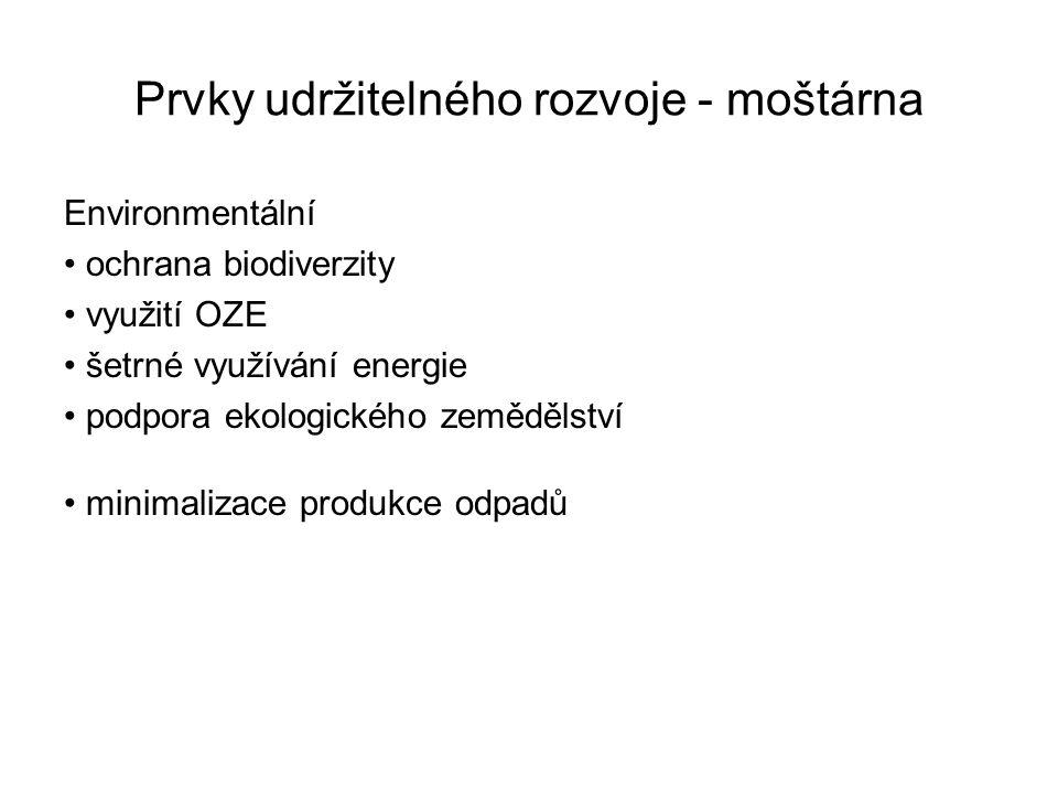 Prvky udržitelného rozvoje - moštárna Environmentální ochrana biodiverzity využití OZE šetrné využívání energie podpora ekologického zemědělství minimalizace produkce odpadů