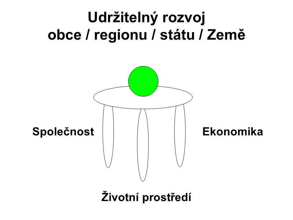 Udržitelný rozvoj obce / regionu / státu / Země Společnost Ekonomika Životní prostředí
