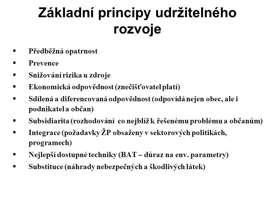Uplatnění principů UR na místní úrovni – oblast ochrany životního prostředí II.