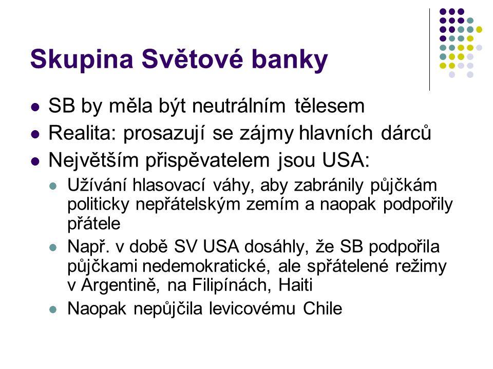 Skupina Světové banky SB by měla být neutrálním tělesem Realita: prosazují se zájmy hlavních dárců Největším přispěvatelem jsou USA: Užívání hlasovací