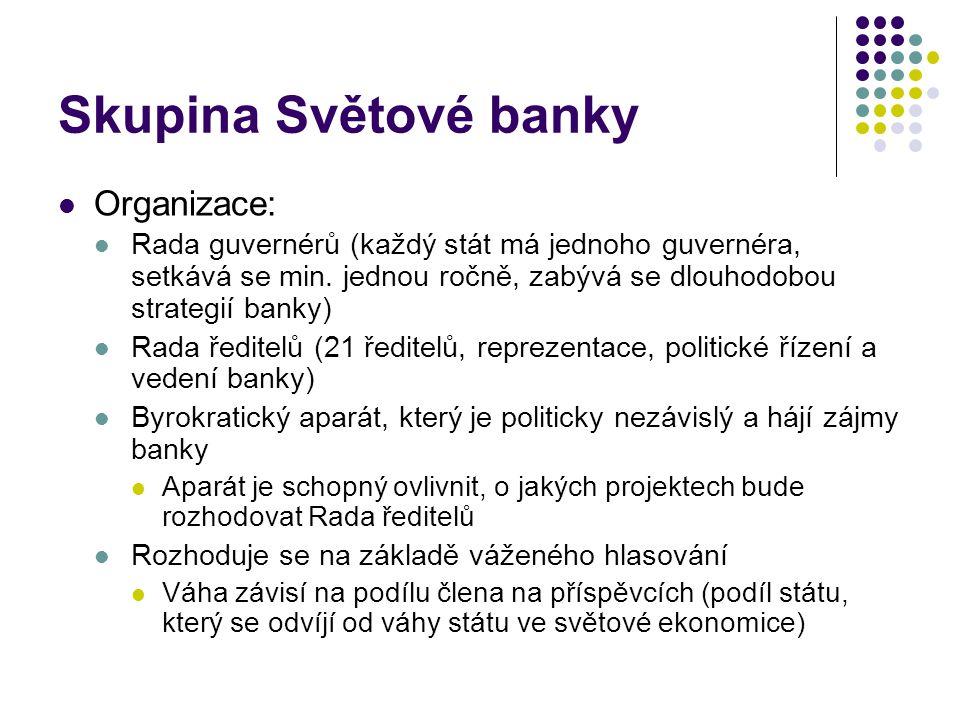Skupina Světové banky Organizace: Rada guvernérů (každý stát má jednoho guvernéra, setkává se min. jednou ročně, zabývá se dlouhodobou strategií banky