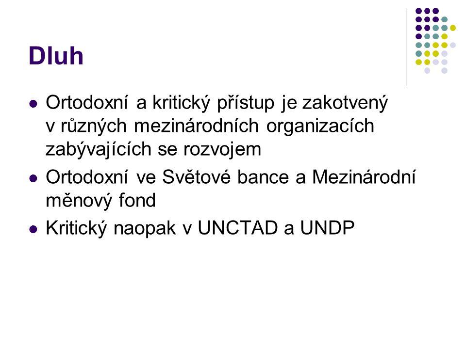 Dluh Ortodoxní a kritický přístup je zakotvený v různých mezinárodních organizacích zabývajících se rozvojem Ortodoxní ve Světové bance a Mezinárodní měnový fond Kritický naopak v UNCTAD a UNDP