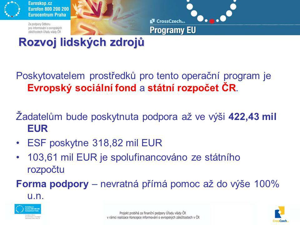 Rozvoj lidských zdrojů Poskytovatelem prostředků pro tento operační program je Evropský sociální fond a státní rozpočet ČR.