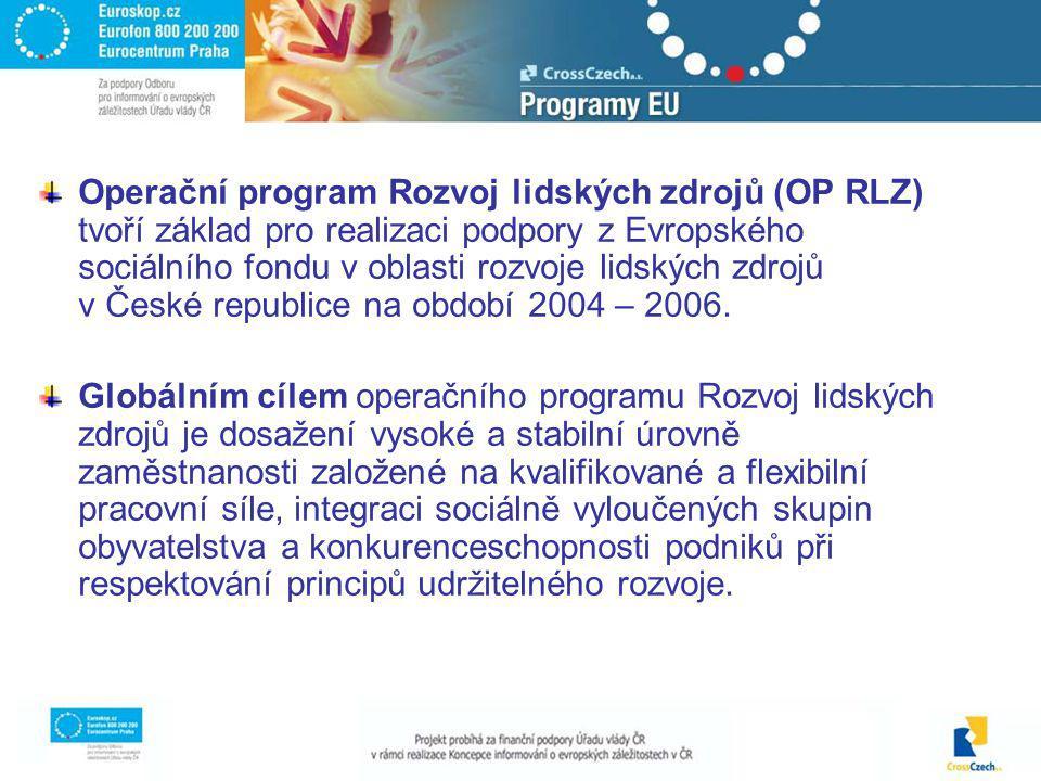 Operační program Rozvoj lidských zdrojů (OP RLZ) tvoří základ pro realizaci podpory z Evropského sociálního fondu v oblasti rozvoje lidských zdrojů v České republice na období 2004 – 2006.