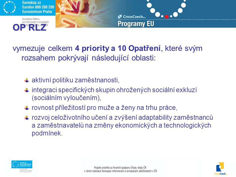 OP RLZ vymezuje celkem 4 priority a 10 Opatření, které svým rozsahem pokrývají následující oblasti: aktivní politiku zaměstnanosti, integraci specifických skupin ohrožených sociální exkluzí (sociálním vyloučením), rovnost příležitostí pro muže a ženy na trhu práce, rozvoj celoživotního učení a zvýšení adaptability zaměstnanců a zaměstnavatelů na změny ekonomických a technologických podmínek.