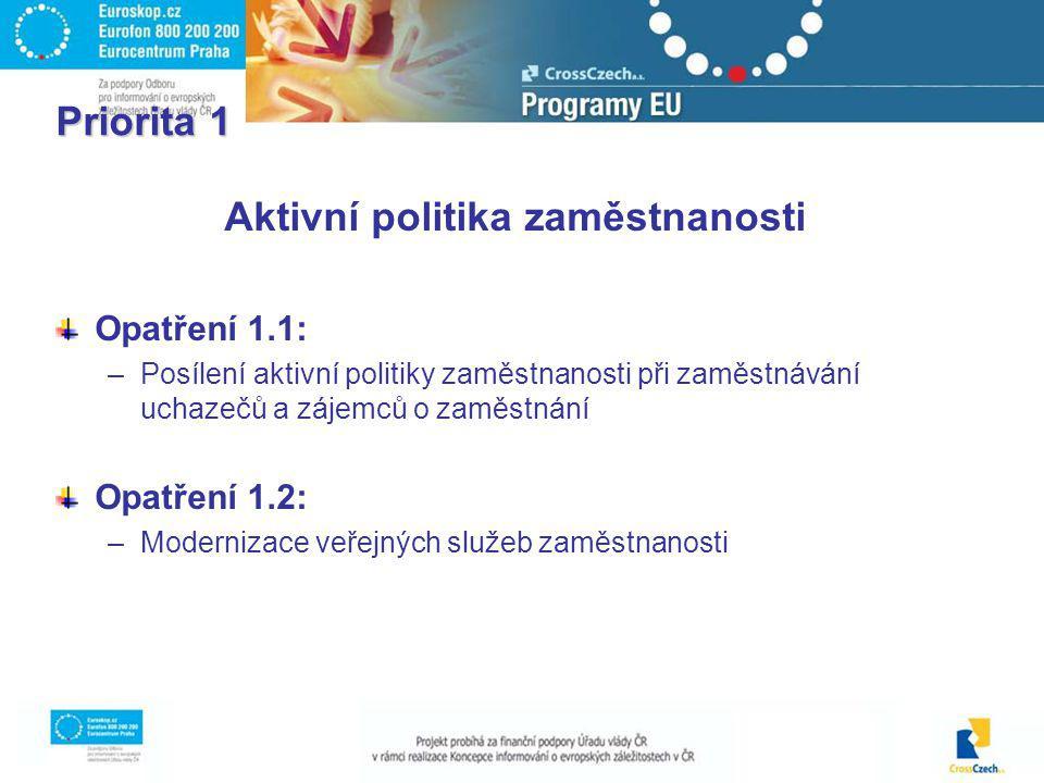 Priorita 1 Aktivní politika zaměstnanosti Opatření 1.1: –Posílení aktivní politiky zaměstnanosti při zaměstnávání uchazečů a zájemců o zaměstnání Opatření 1.2: –Modernizace veřejných služeb zaměstnanosti
