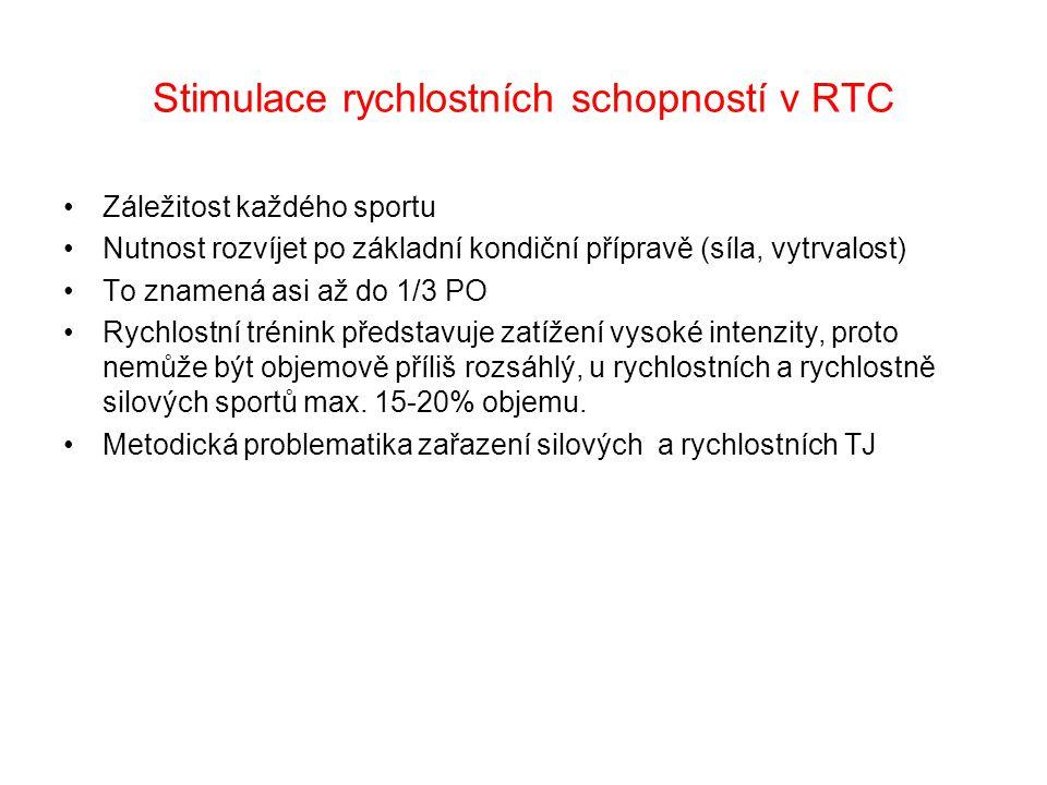 Stimulace rychlostních schopností v RTC Záležitost každého sportu Nutnost rozvíjet po základní kondiční přípravě (síla, vytrvalost) To znamená asi až
