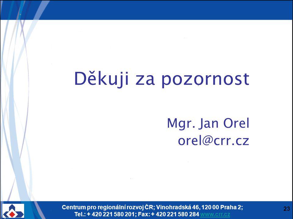 Centrum pro regionální rozvoj ČR; Vinohradská 46, 120 00 Praha 2; Tel.: + 420 221 580 201; Fax: + 420 221 580 284 www.crr.czwww.crr.cz 23 Děkuji za pozornost Mgr.