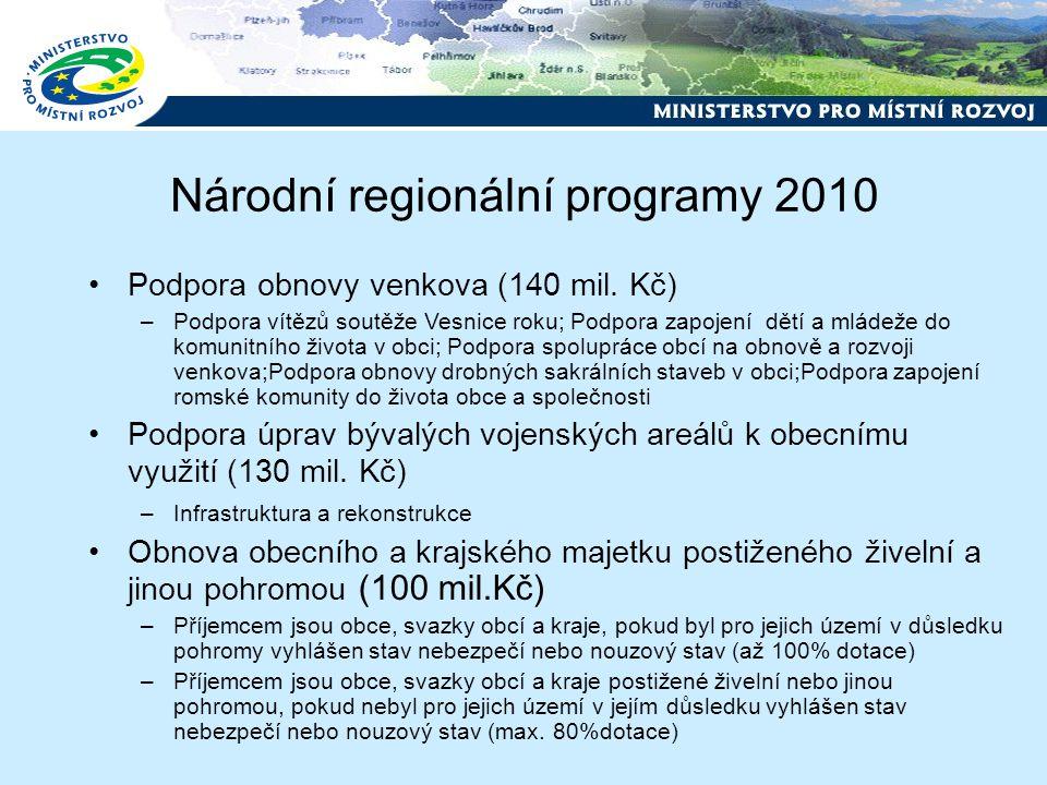 Podpora obnovy venkova (140 mil.