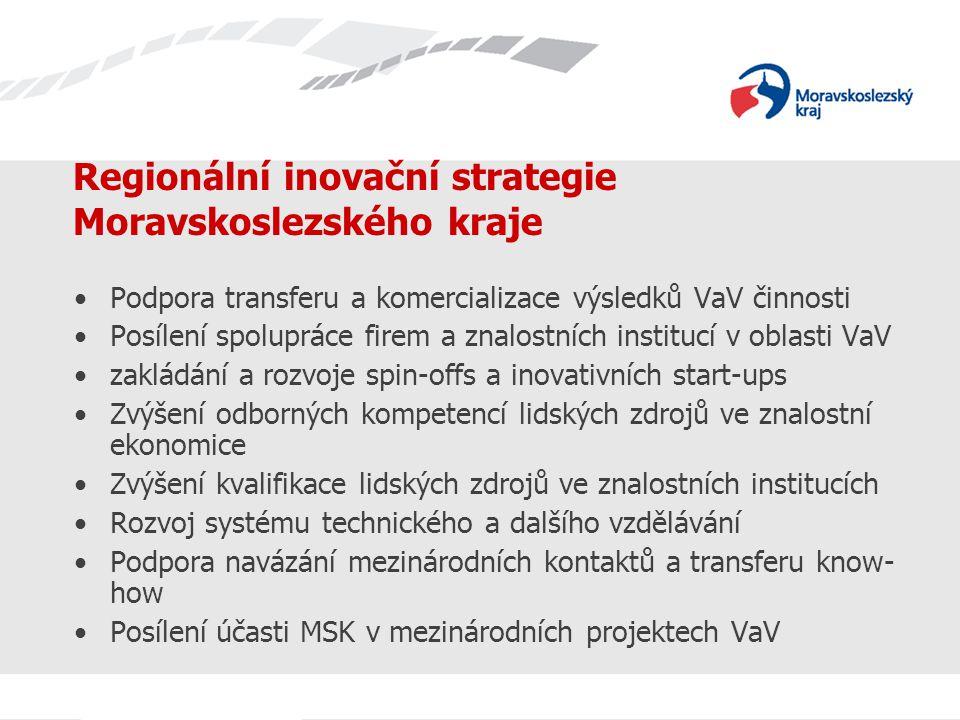 Regionální inovační strategie Moravskoslezského kraje Podpora transferu a komercializace výsledků VaV činnosti Posílení spolupráce firem a znalostních institucí v oblasti VaV zakládání a rozvoje spin-offs a inovativních start-ups Zvýšení odborných kompetencí lidských zdrojů ve znalostní ekonomice Zvýšení kvalifikace lidských zdrojů ve znalostních institucích Rozvoj systému technického a dalšího vzdělávání Podpora navázání mezinárodních kontaktů a transferu know- how Posílení účasti MSK v mezinárodních projektech VaV