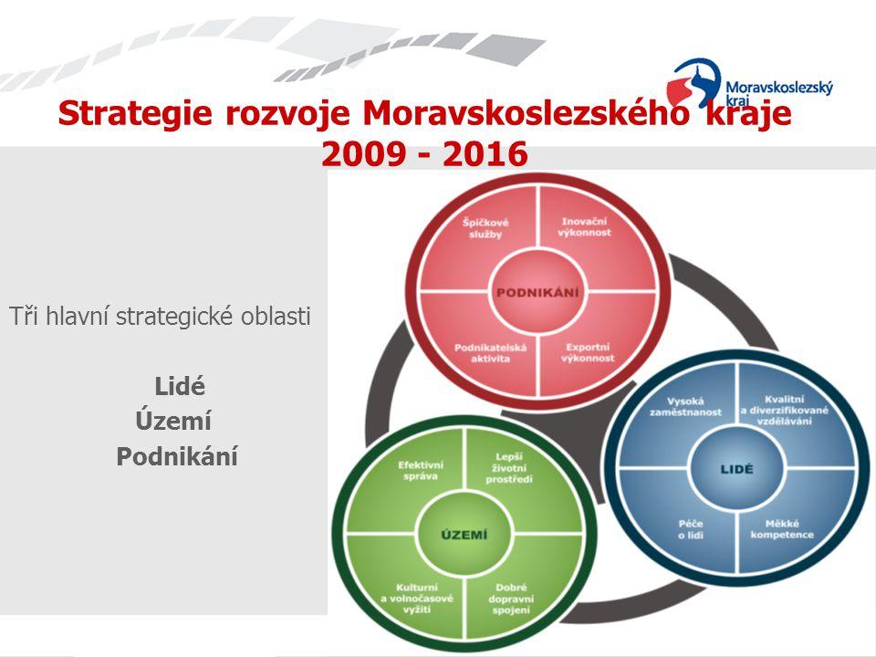 Strategie rozvoje Moravskoslezského kraje 2009 - 2016 Tři hlavní strategické oblasti Lidé Území Podnikání