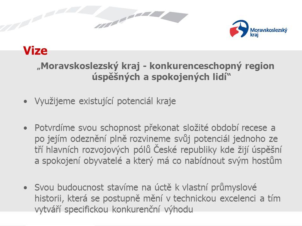 """Vize """" Moravskoslezský kraj - konkurenceschopný region úspěšných a spokojených lidí Využijeme existující potenciál kraje Potvrdíme svou schopnost překonat složité období recese a po jejím odeznění plně rozvineme svůj potenciál jednoho ze tří hlavních rozvojových pólů České republiky kde žijí úspěšní a spokojení obyvatelé a který má co nabídnout svým hostům Svou budoucnost stavíme na úctě k vlastní průmyslové historii, která se postupně mění v technickou excelenci a tím vytváří specifickou konkurenční výhodu"""