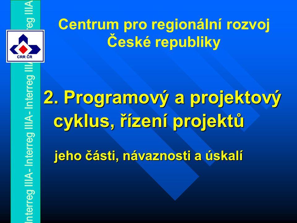 2. Programový a projektový 2.