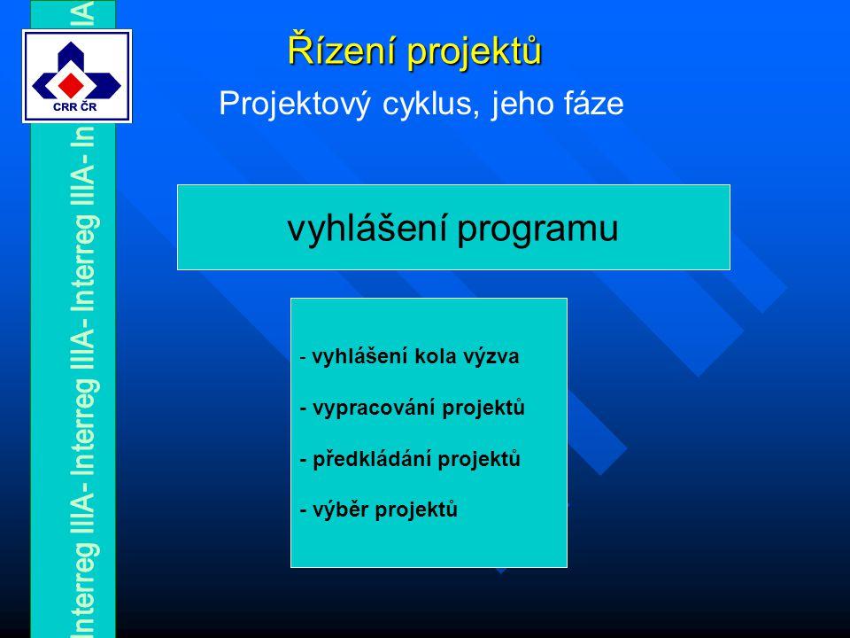 Řízení projektů Projektový cyklus, jeho fáze vyhlášení programu - vyhlášení kola výzva - vypracování projektů - předkládání projektů - výběr projektů
