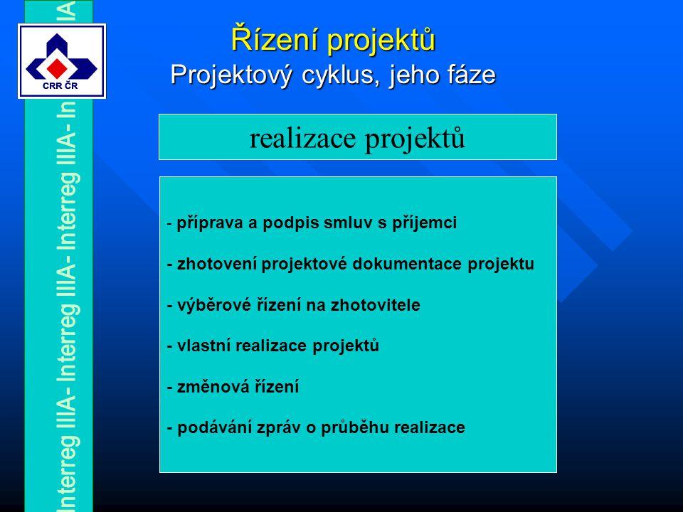 Řízení projektů Projektový cyklus, jeho fáze realizace projektů - příprava a podpis smluv s příjemci - zhotovení projektové dokumentace projektu - výběrové řízení na zhotovitele - vlastní realizace projektů - změnová řízení - podávání zpráv o průběhu realizace