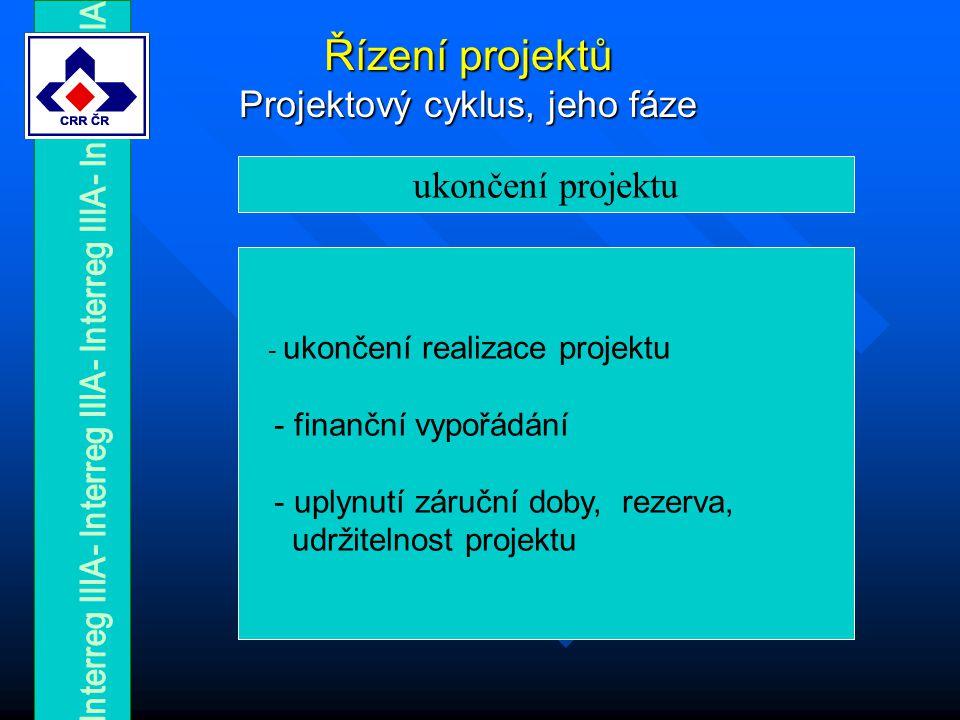 Řízení projektů Projektový cyklus, jeho fáze ukončení projektu - ukončení realizace projektu - finanční vypořádání - uplynutí záruční doby, rezerva, udržitelnost projektu