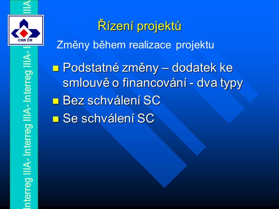 Řízení projektů Podstatné změny – dodatek ke smlouvě o financování - dva typy Podstatné změny – dodatek ke smlouvě o financování - dva typy Bez schválení SC Bez schválení SC Se schválení SC Se schválení SC Změny během realizace projektu