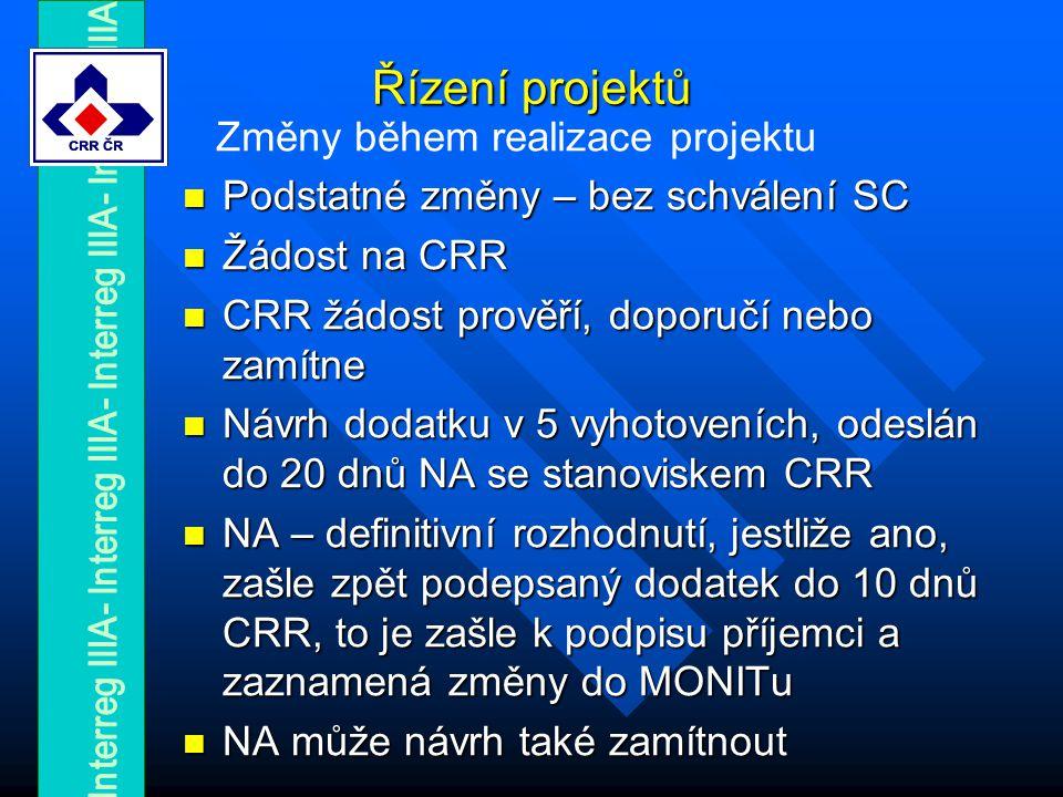 Řízení projektů Podstatné změny – bez schválení SC Podstatné změny – bez schválení SC Žádost na CRR Žádost na CRR CRR žádost prověří, doporučí nebo zamítne CRR žádost prověří, doporučí nebo zamítne Návrh dodatku v 5 vyhotoveních, odeslán do 20 dnů NA se stanoviskem CRR Návrh dodatku v 5 vyhotoveních, odeslán do 20 dnů NA se stanoviskem CRR NA – definitivní rozhodnutí, jestliže ano, zašle zpět podepsaný dodatek do 10 dnů CRR, to je zašle k podpisu příjemci a zaznamená změny do MONITu NA – definitivní rozhodnutí, jestliže ano, zašle zpět podepsaný dodatek do 10 dnů CRR, to je zašle k podpisu příjemci a zaznamená změny do MONITu NA může návrh také zamítnout NA může návrh také zamítnout Změny během realizace projektu