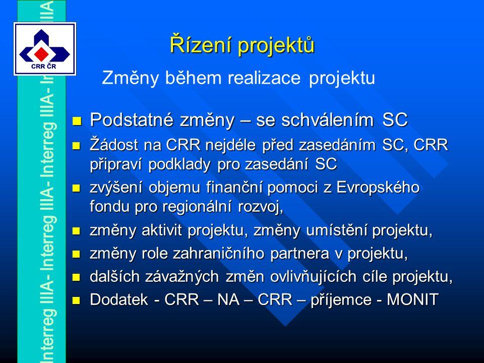Řízení projektů Podstatné změny – se schválením SC Podstatné změny – se schválením SC Žádost na CRR nejdéle před zasedáním SC, CRR připraví podklady pro zasedání SC Žádost na CRR nejdéle před zasedáním SC, CRR připraví podklady pro zasedání SC zvýšení objemu finanční pomoci z Evropského fondu pro regionální rozvoj, zvýšení objemu finanční pomoci z Evropského fondu pro regionální rozvoj, změny aktivit projektu, změny umístění projektu, změny aktivit projektu, změny umístění projektu, změny role zahraničního partnera v projektu, změny role zahraničního partnera v projektu, dalších závažných změn ovlivňujících cíle projektu, dalších závažných změn ovlivňujících cíle projektu, Dodatek - CRR – NA – CRR – příjemce - MONIT Dodatek - CRR – NA – CRR – příjemce - MONIT Změny během realizace projektu
