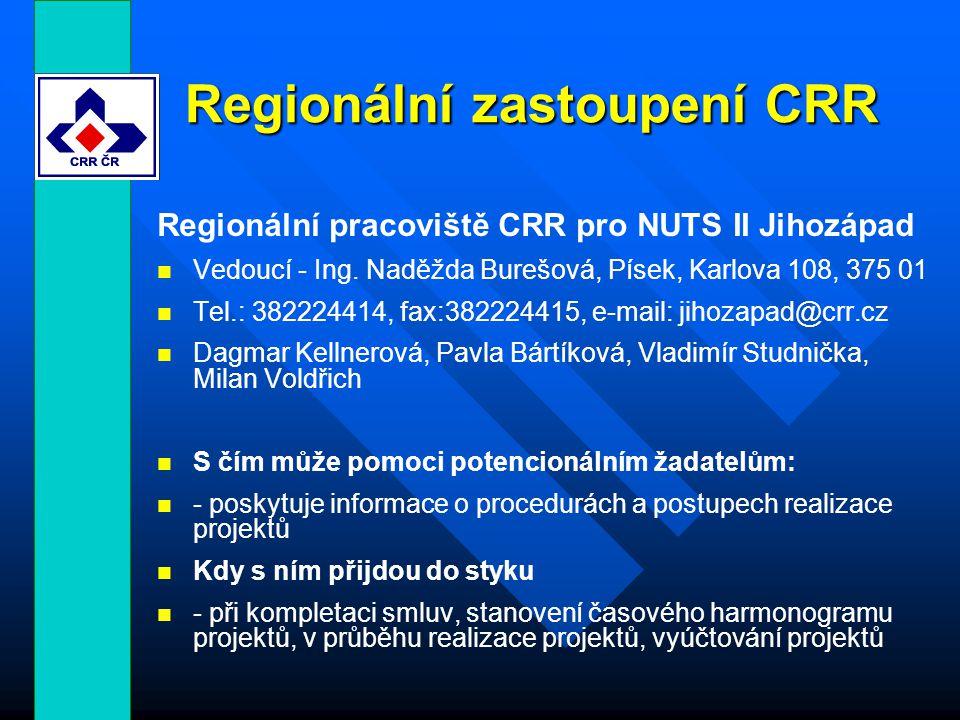Regionální zastoupení CRR Regionální pracoviště CRR pro NUTS II Jihozápad Vedoucí - Ing.